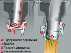 Diesel refueling adapter (tank neck adapter)